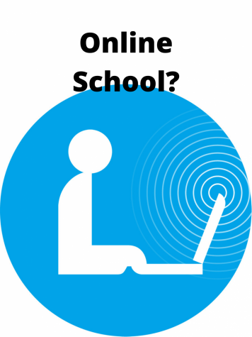 Online School Helpful or Harmful?
