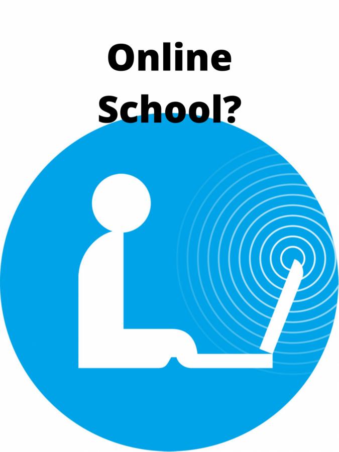 Online School Helpful or Harmful?