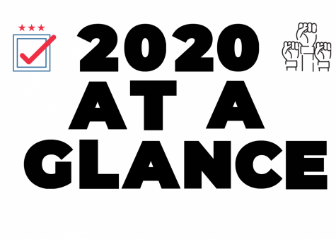 2020: At a Glance